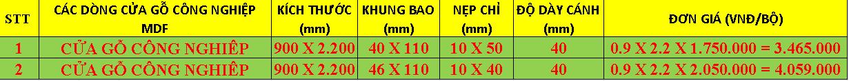 <em>Bảng giá chi tiết Cửa gỗ công nghiệp MDF - Cửa chuyên dụng cho phòng ngủ