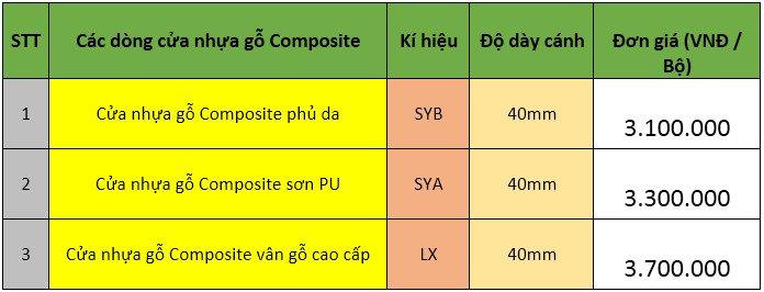 Bảng giá chi tiết về các mẫu cửa nhựa đẹp giá rẻ Nha Trang