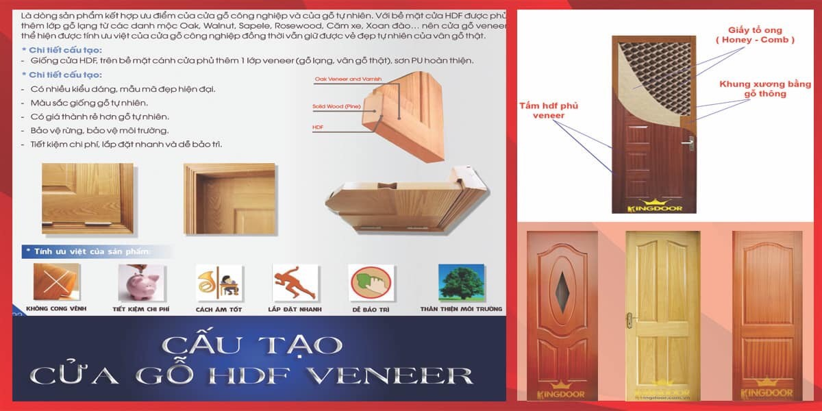Cấu tạo chi tiết cửa gỗ công nghiệp HDF